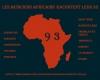 Les Musiciens Africains Racontent leur 93